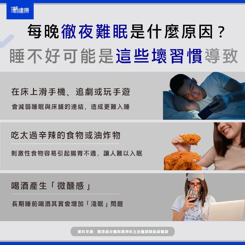 睡不好是壞習慣作祟? 玩手機追劇易干擾褪黑激素